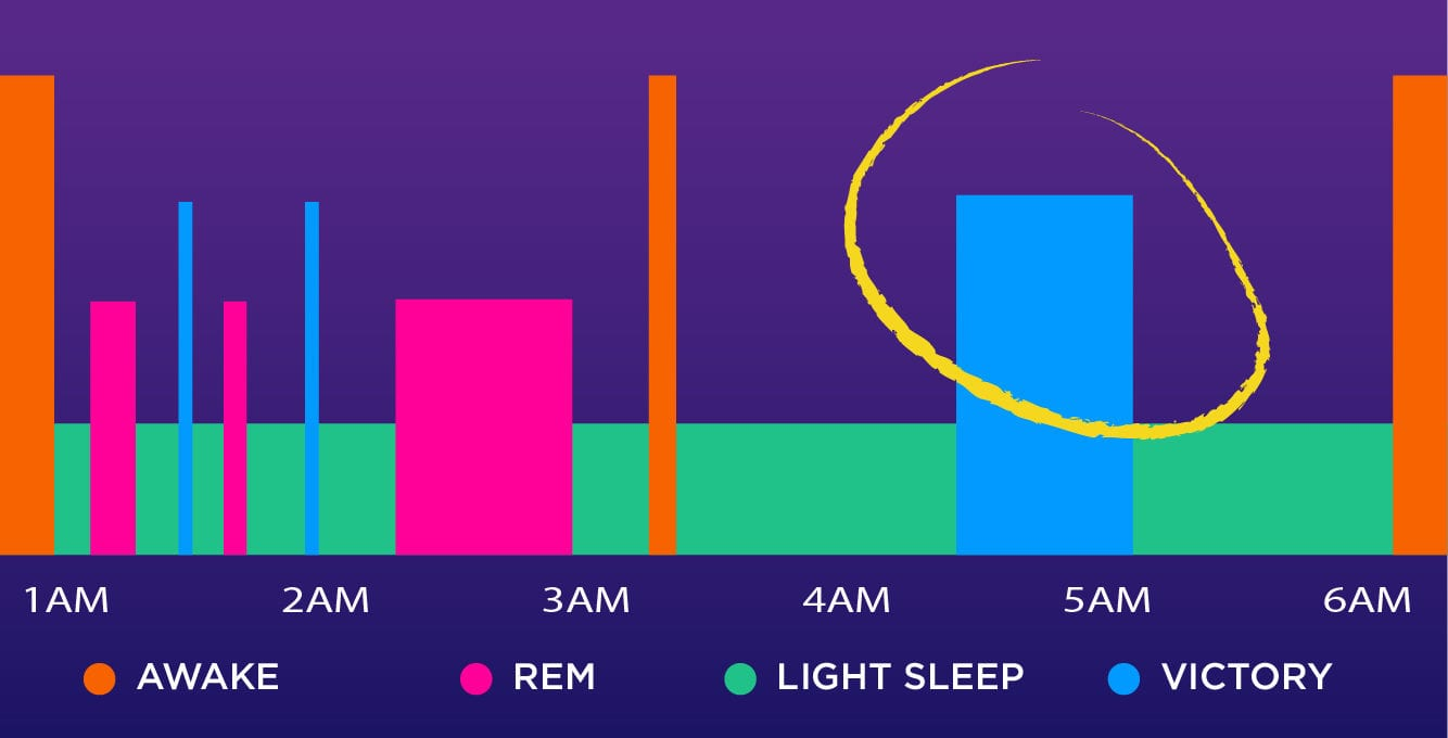 Pillow App: Sleepwalking My Way to Better Sleep